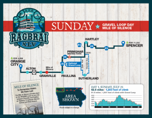 Sunday RAGBRAI Route